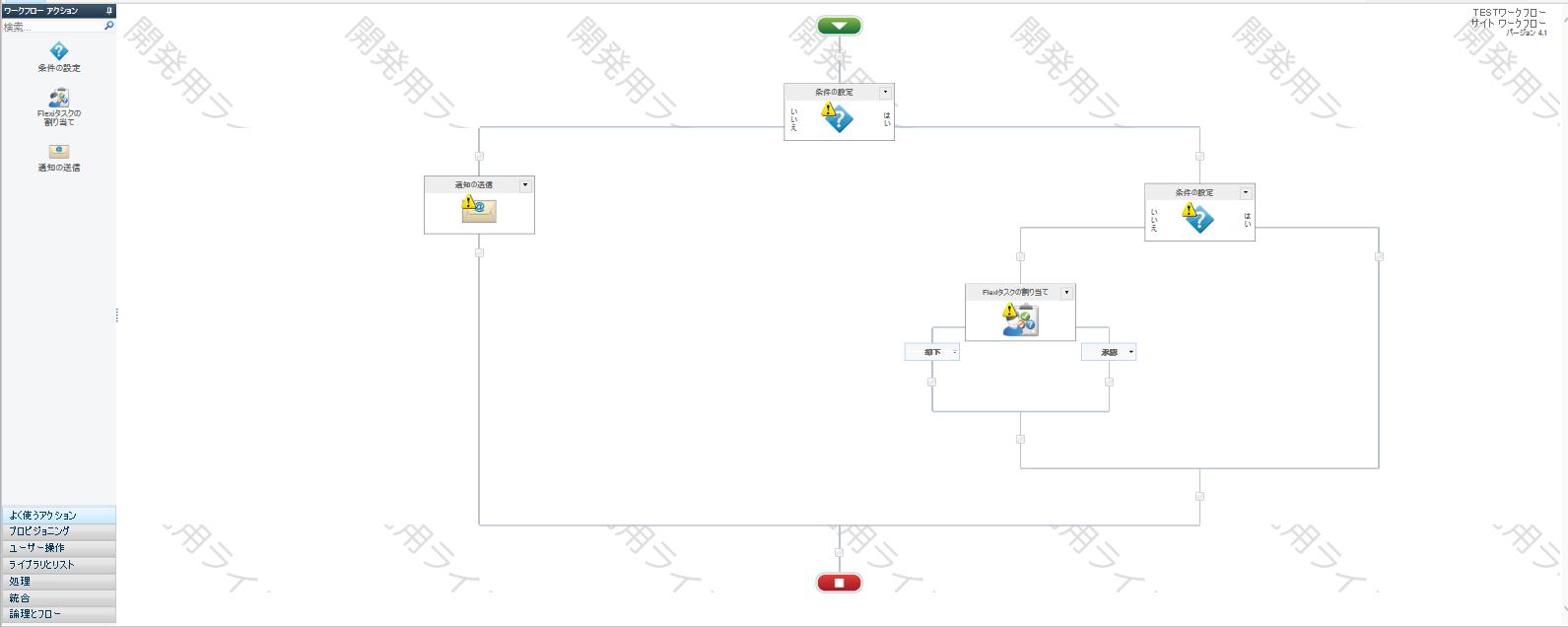 Nintex Workflow for SharePointについて①