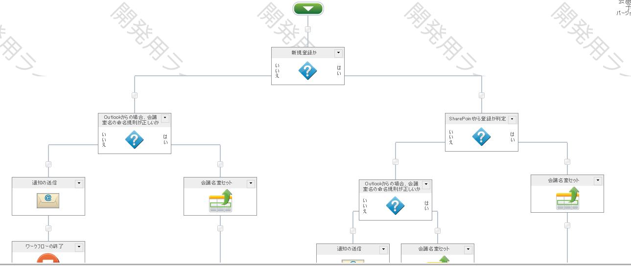 Nintex Workflow for SharePointについて②