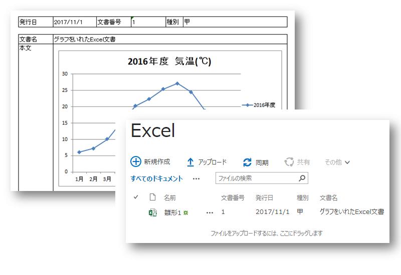 Excelファイルとライブラリの列連携