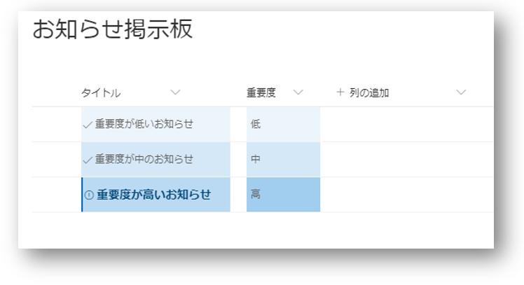 SharePointモダン リスト列の書式設定が簡単に!