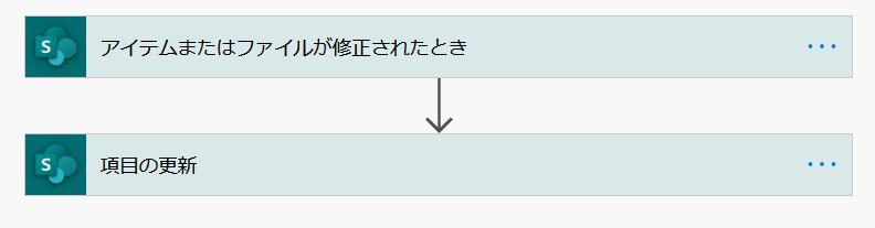 Power Automate での SharePoint アイテム更新について